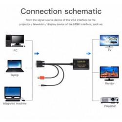Convertidor VGA a HDMI